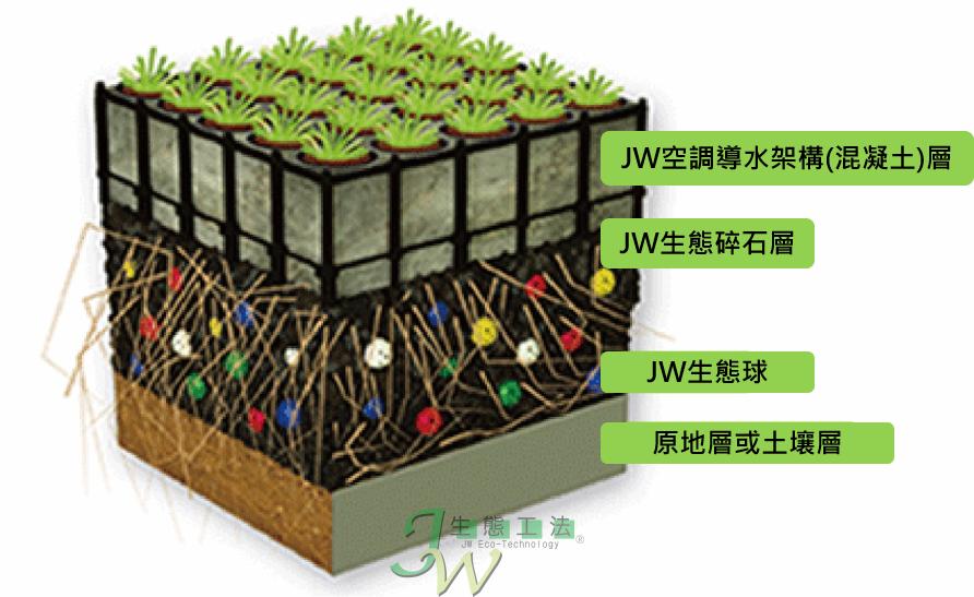 1028植草鋪面示意圖(中文)